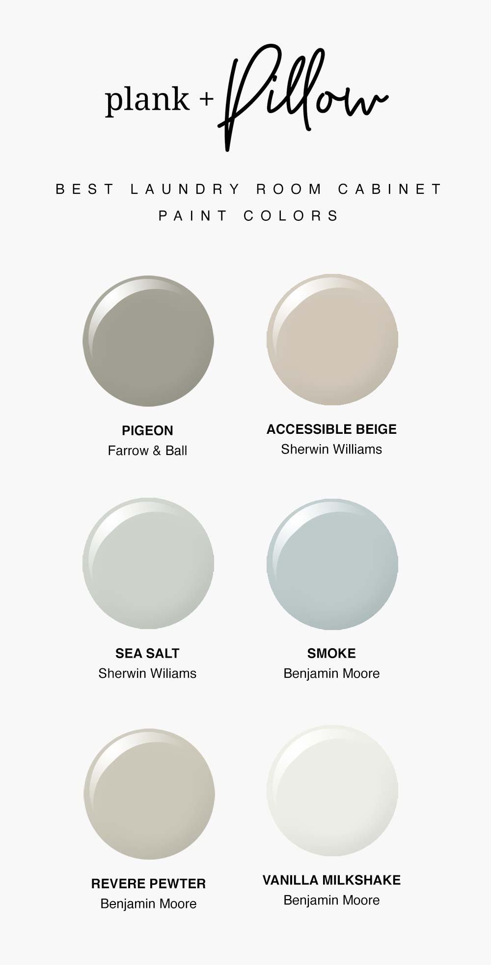 The 6 Best Laundry Room Paint Colors For Your Cabinets Plank And Pillow