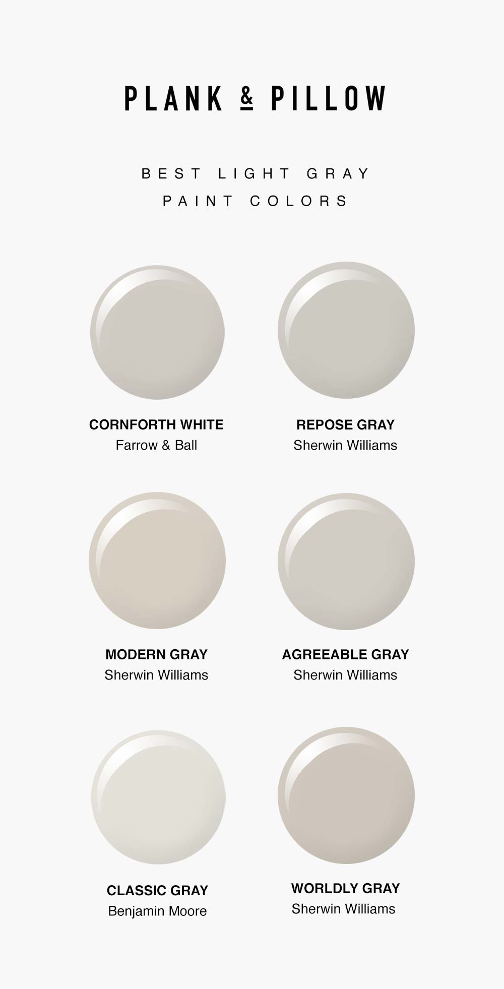 The Best Light Gray Paint Colors   Plank and Pillow
